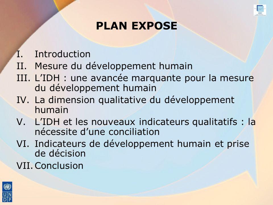 PLAN EXPOSE Introduction Mesure du développement humain