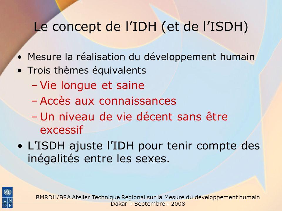 Le concept de l'IDH (et de l'ISDH)