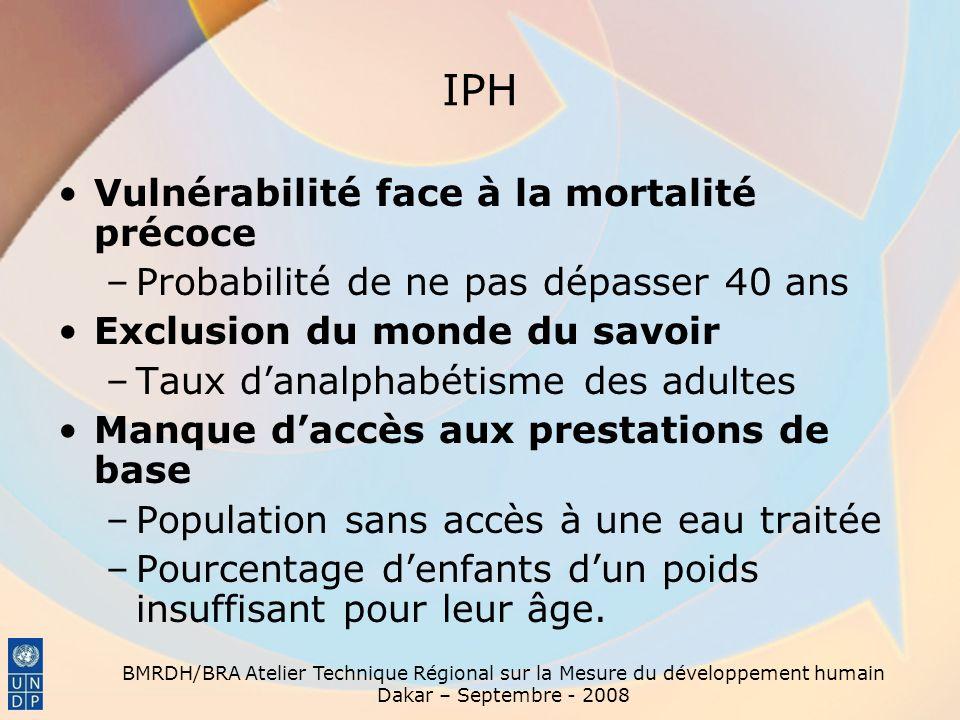 IPH Vulnérabilité face à la mortalité précoce