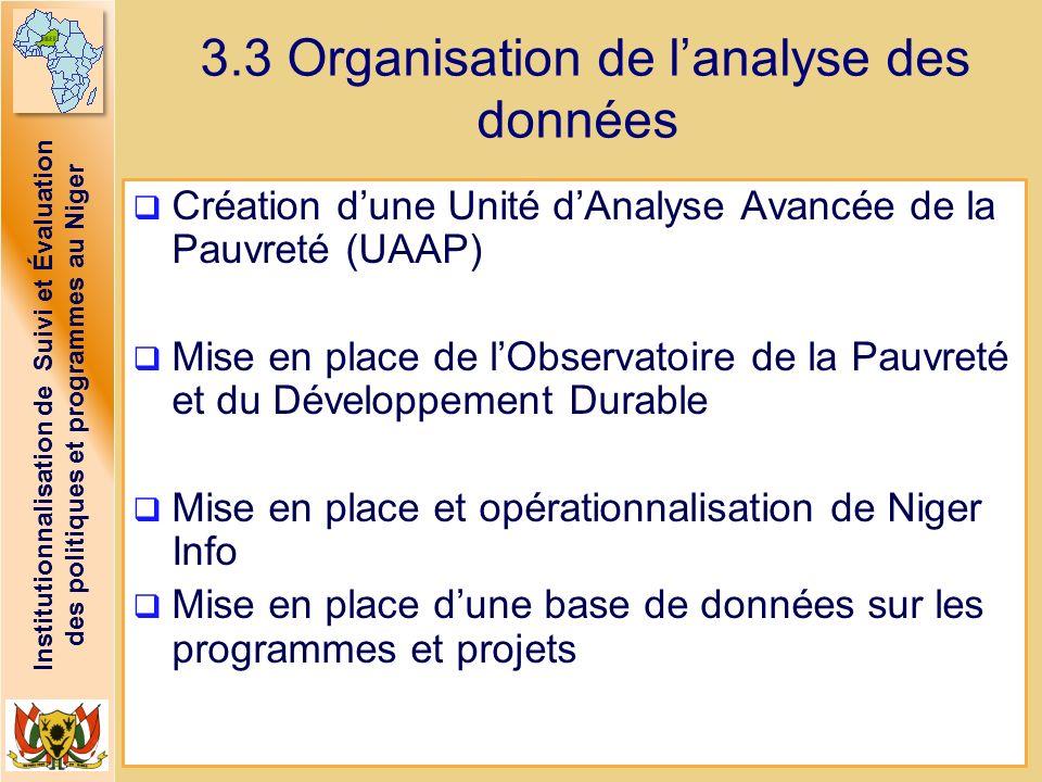3.3 Organisation de l'analyse des données
