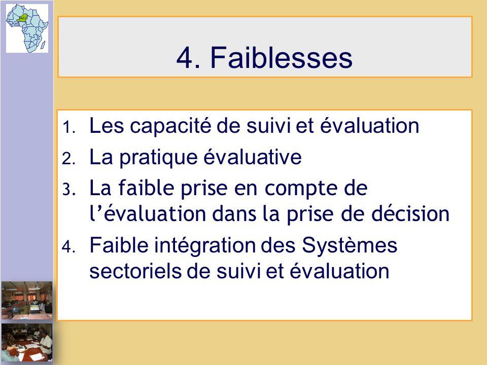 4. Faiblesses Les capacité de suivi et évaluation