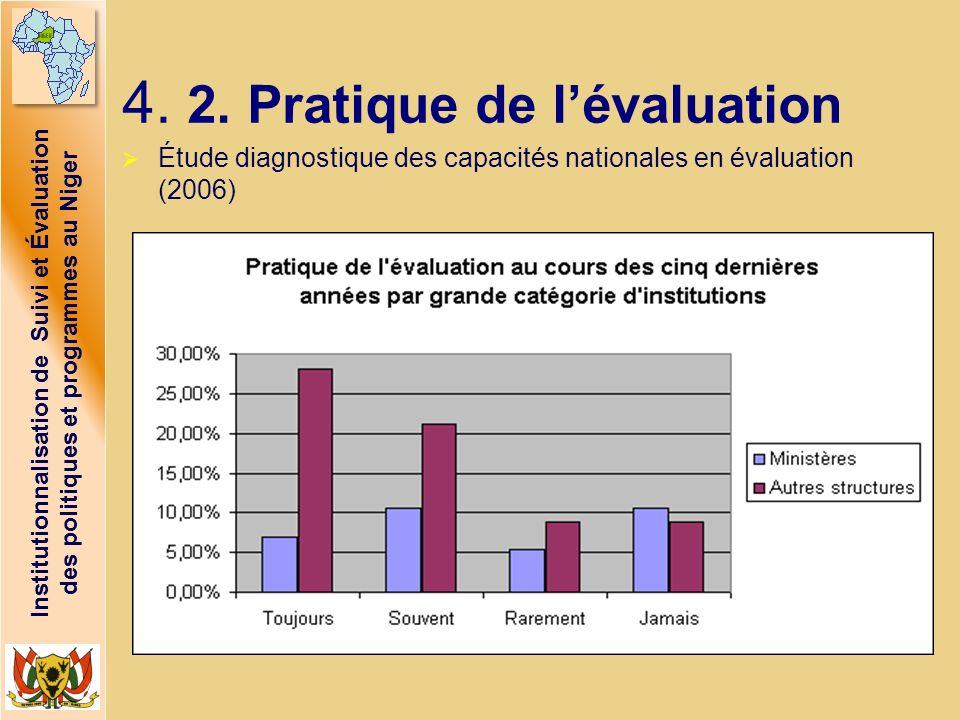 4. 2. Pratique de l'évaluation