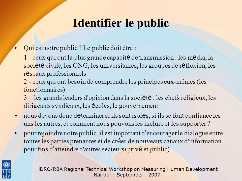 Identifier le public Qui est notre public Le public doit être :