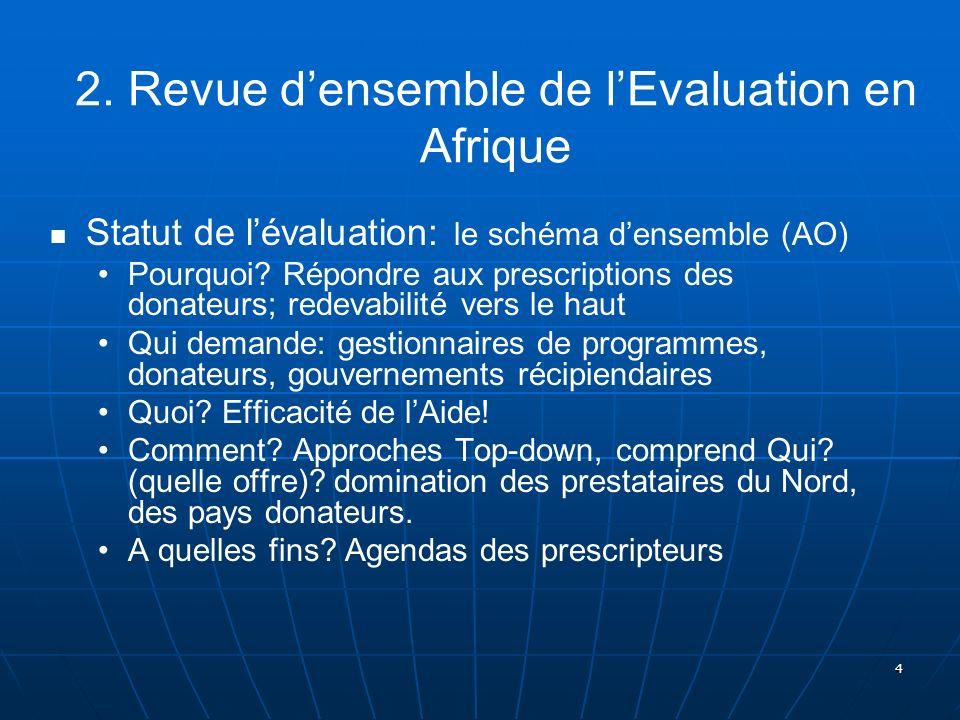 2. Revue d'ensemble de l'Evaluation en Afrique