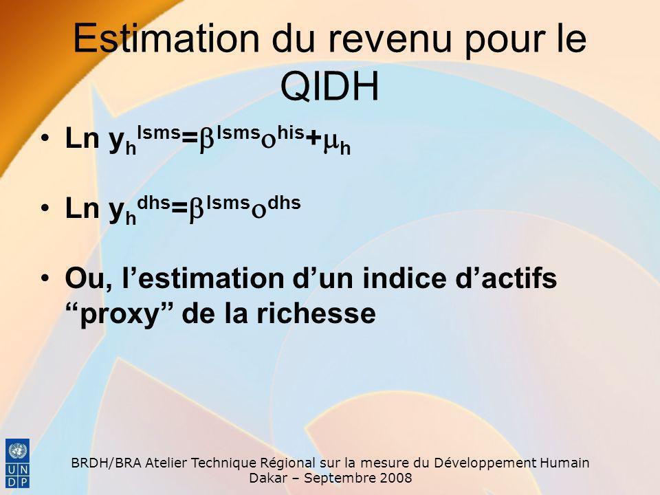 Estimation du revenu pour le QIDH