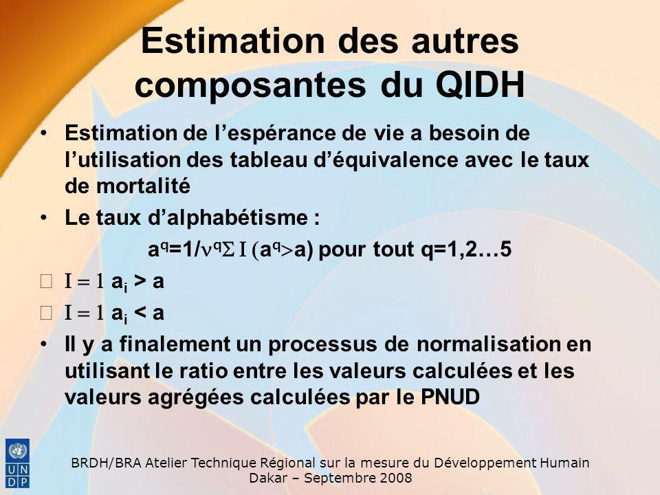 Estimation des autres composantes du QIDH