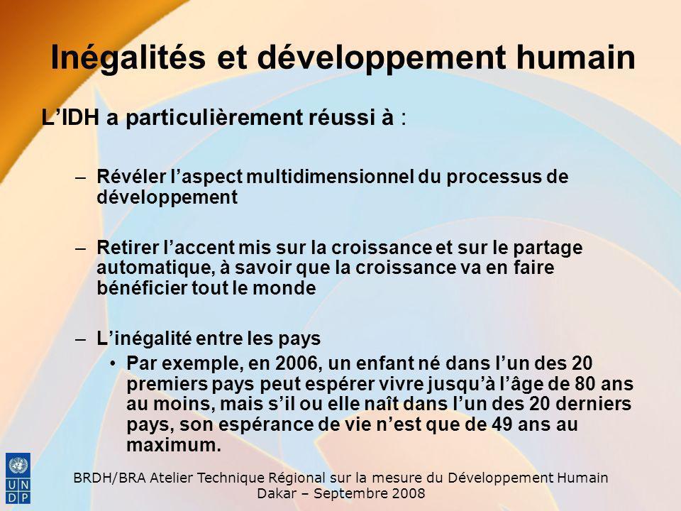 Inégalités et développement humain
