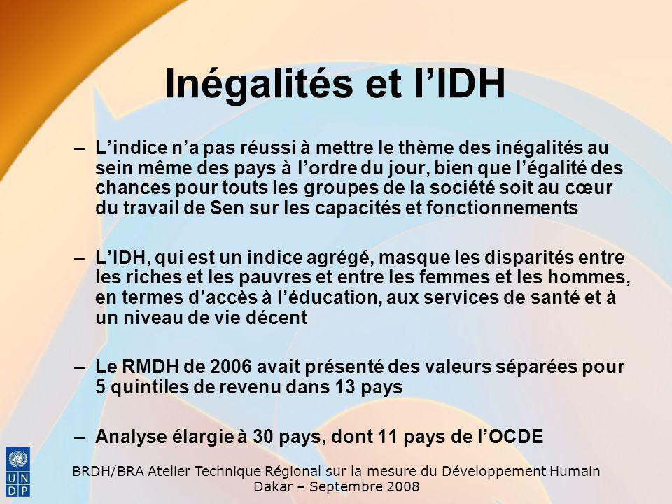 Inégalités et l'IDH