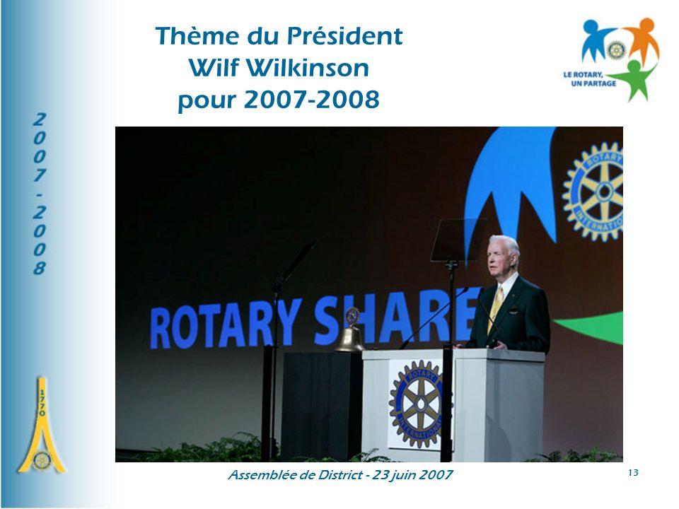 Thème du Président Wilf Wilkinson pour 2007-2008