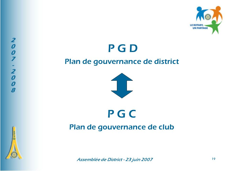 P G C P G D Plan de gouvernance de district