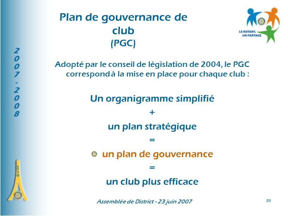 Plan de gouvernance de club (PGC)