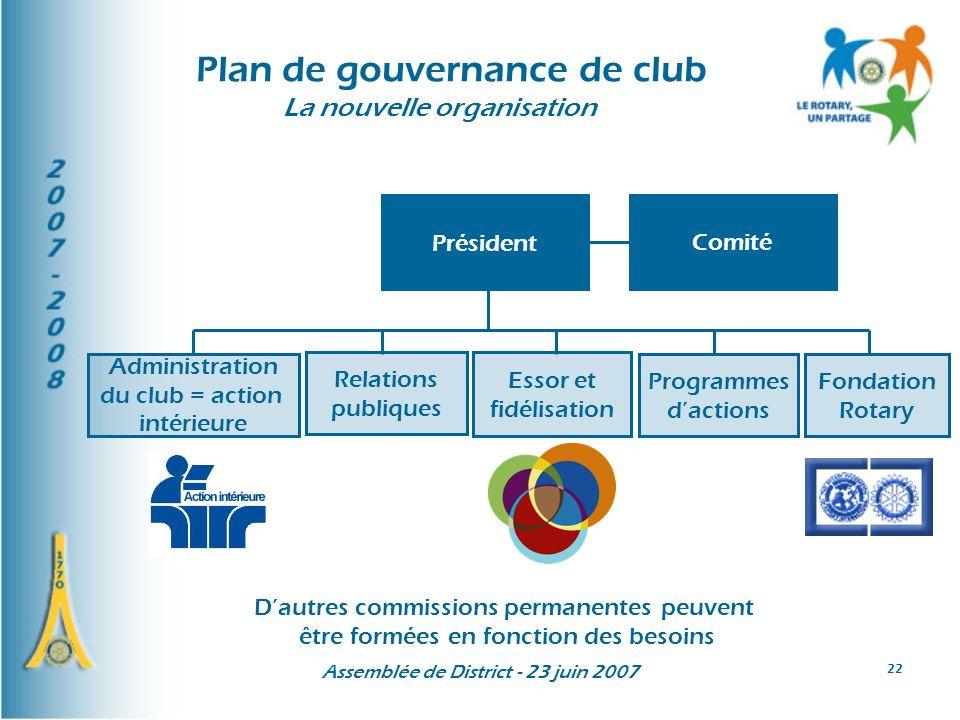 Plan de gouvernance de club La nouvelle organisation