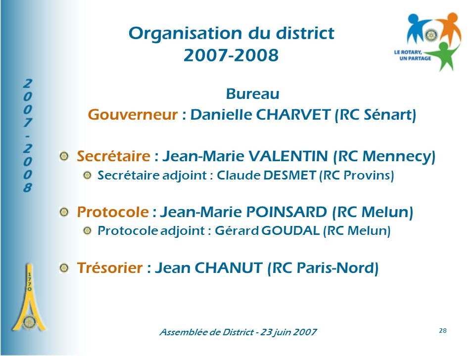 Organisation du district 2007-2008