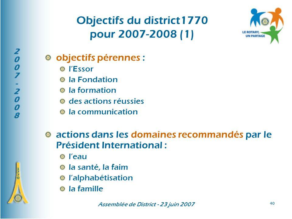 Objectifs du district1770 pour 2007-2008 (1)