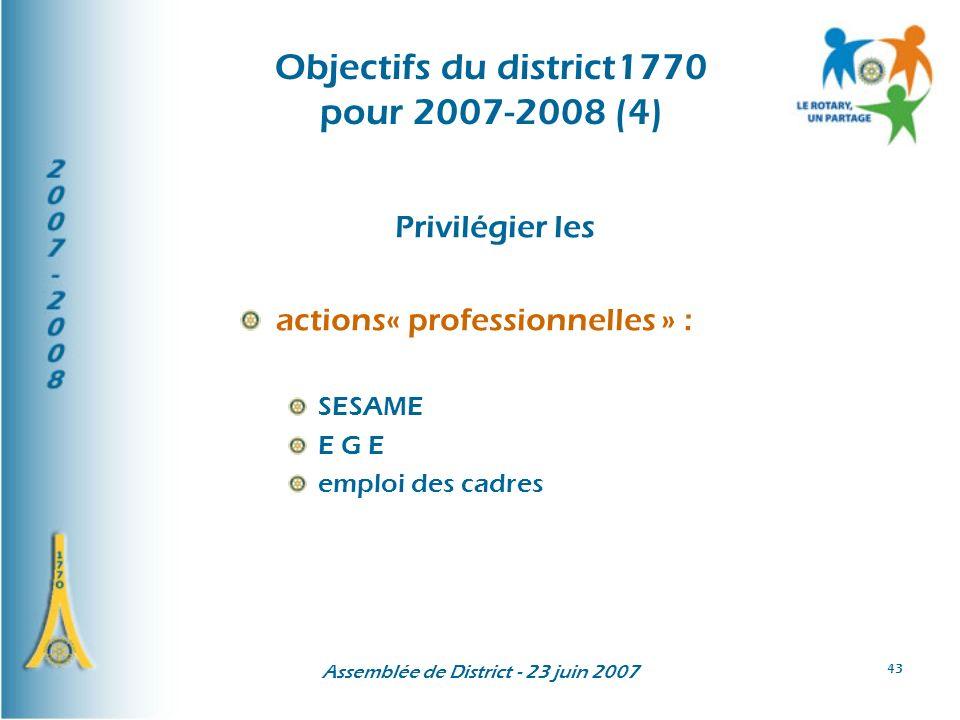 Objectifs du district1770 pour 2007-2008 (4)