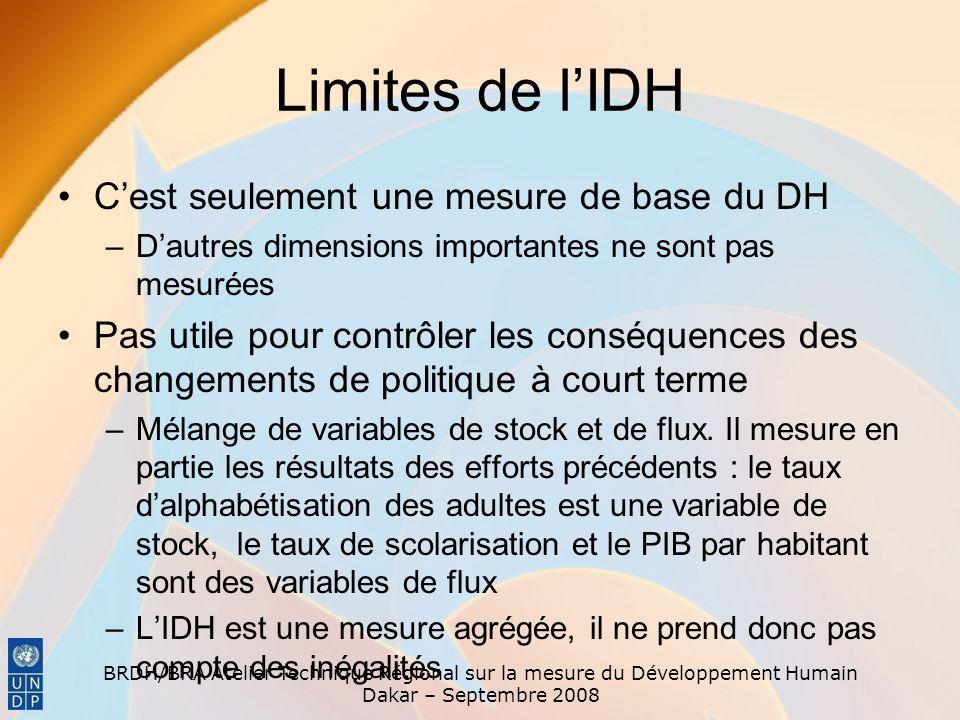 Limites de l'IDH C'est seulement une mesure de base du DH