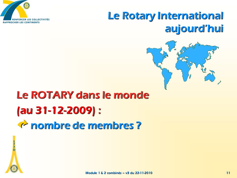 Le Rotary International aujourd'hui