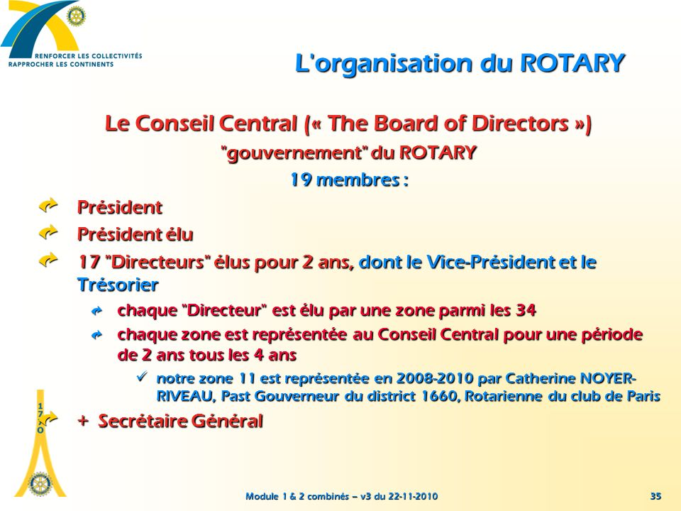 L organisation du ROTARY