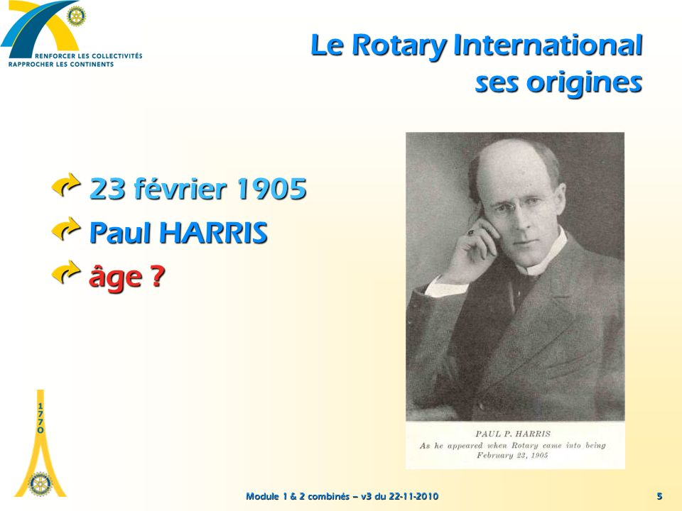 Le Rotary International ses origines