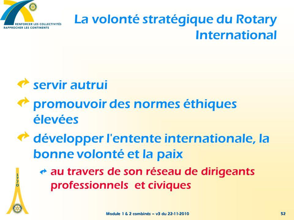 La volonté stratégique du Rotary International