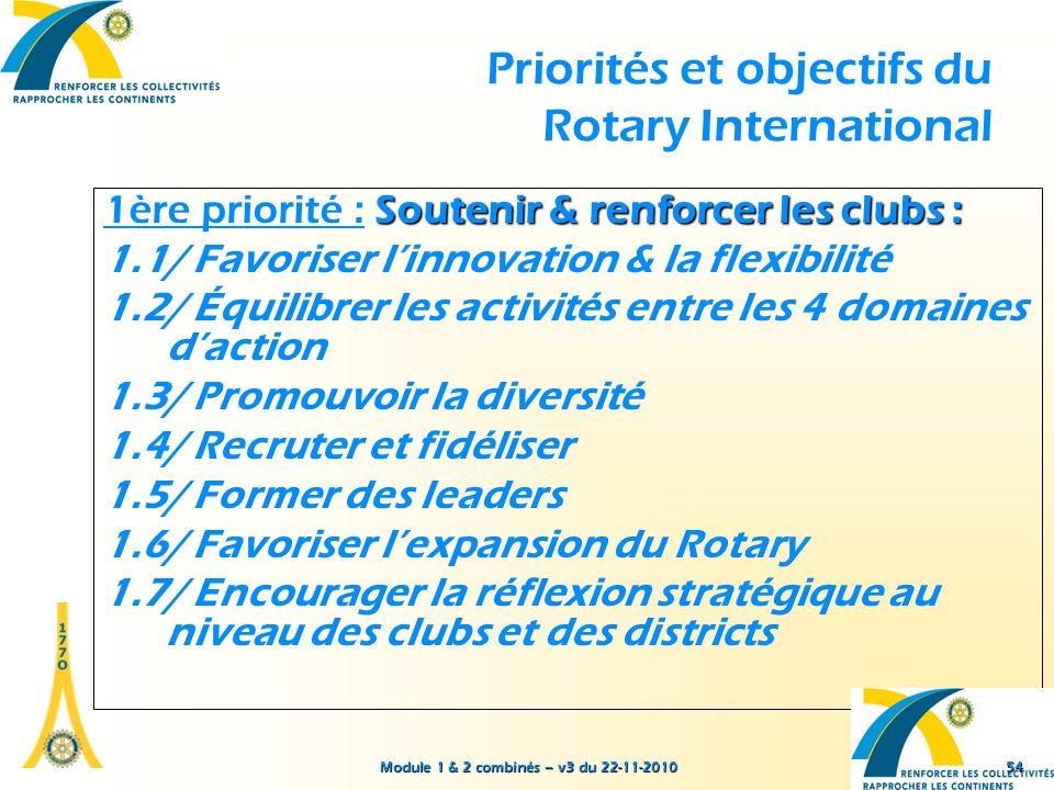 Priorités et objectifs du Rotary International