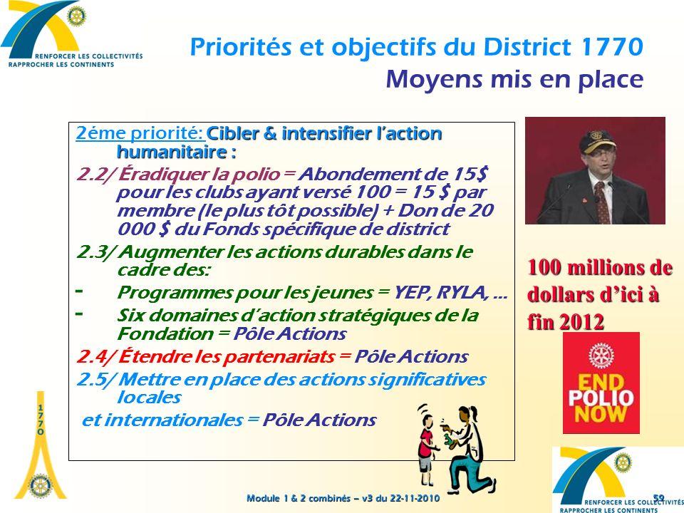 Priorités et objectifs du District 1770 Moyens mis en place