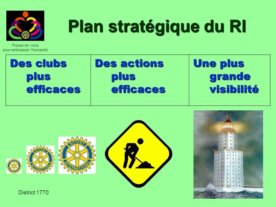 Plan stratégique du RI Des clubs plus efficaces