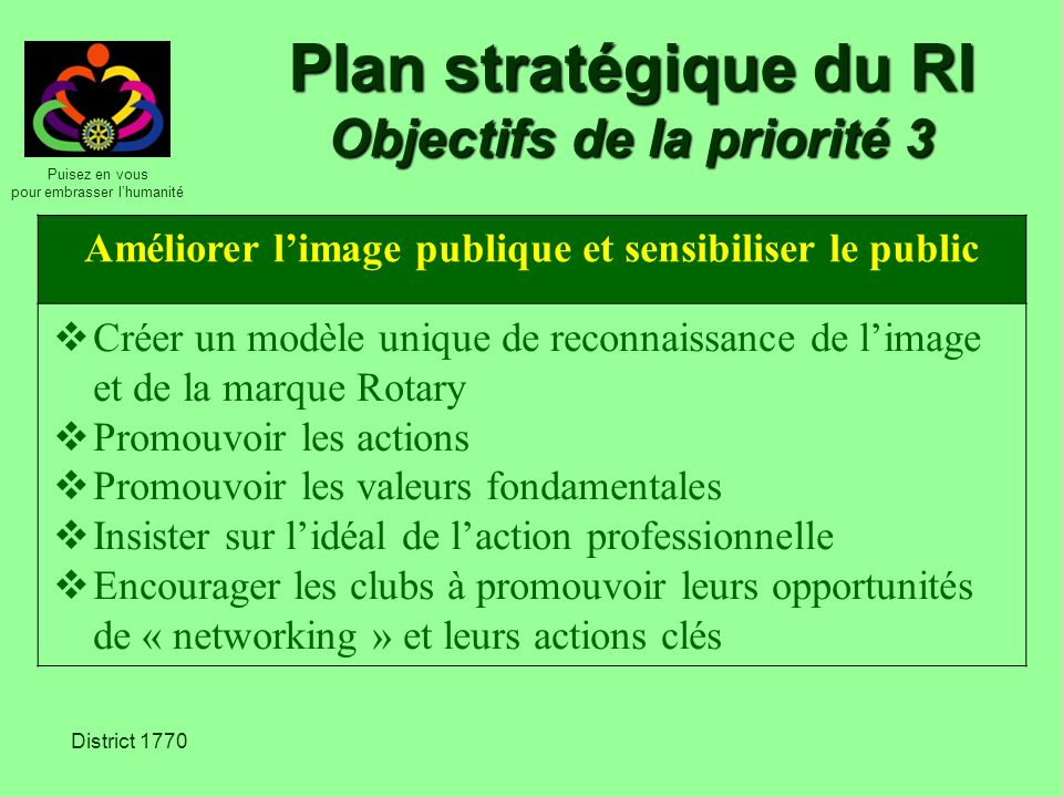 Plan stratégique du RI Objectifs de la priorité 3