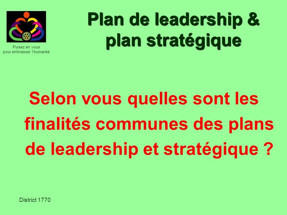 Plan de leadership & plan stratégique