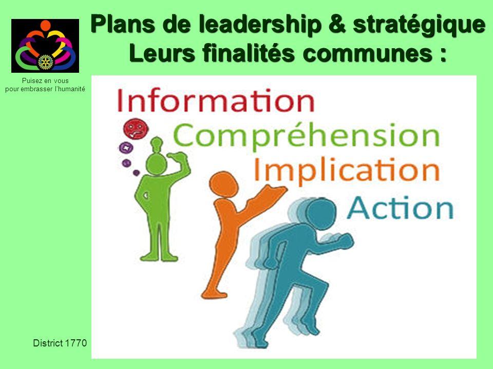 Plans de leadership & stratégique Leurs finalités communes :