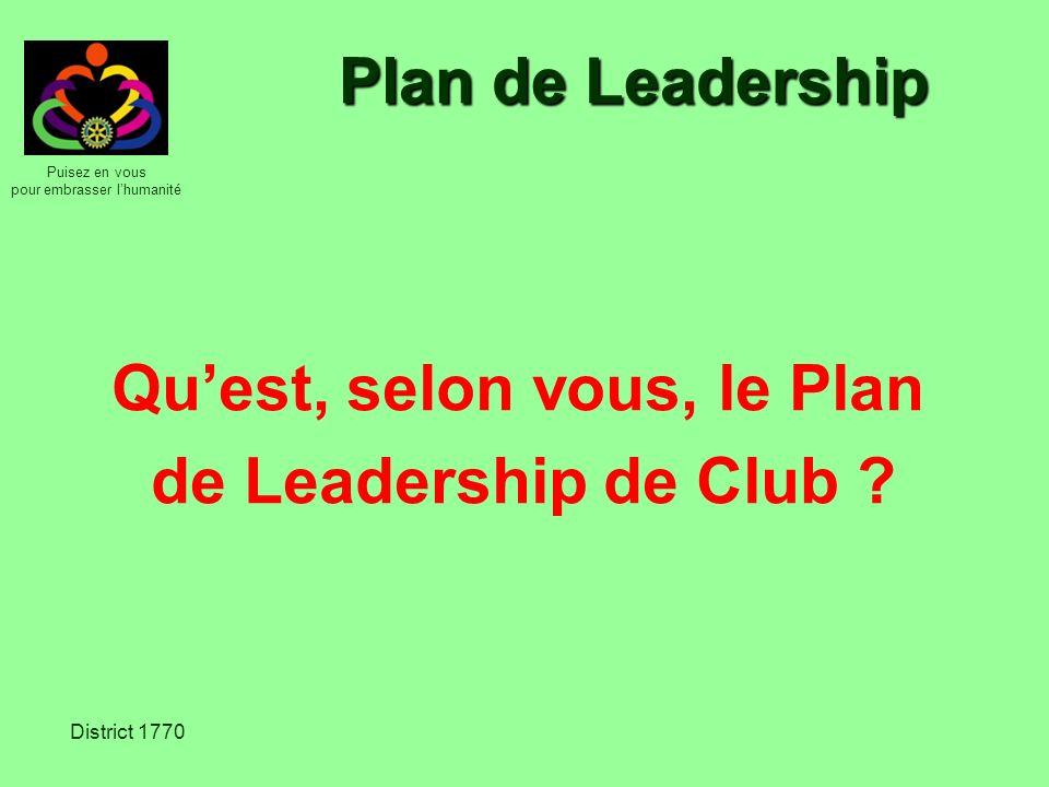Plan de Leadership Qu'est, selon vous, le Plan de Leadership de Club