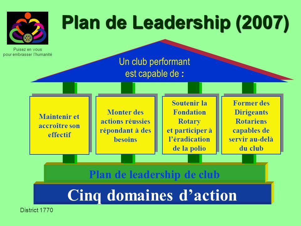 Plan de Leadership (2007) Cinq domaines d'action
