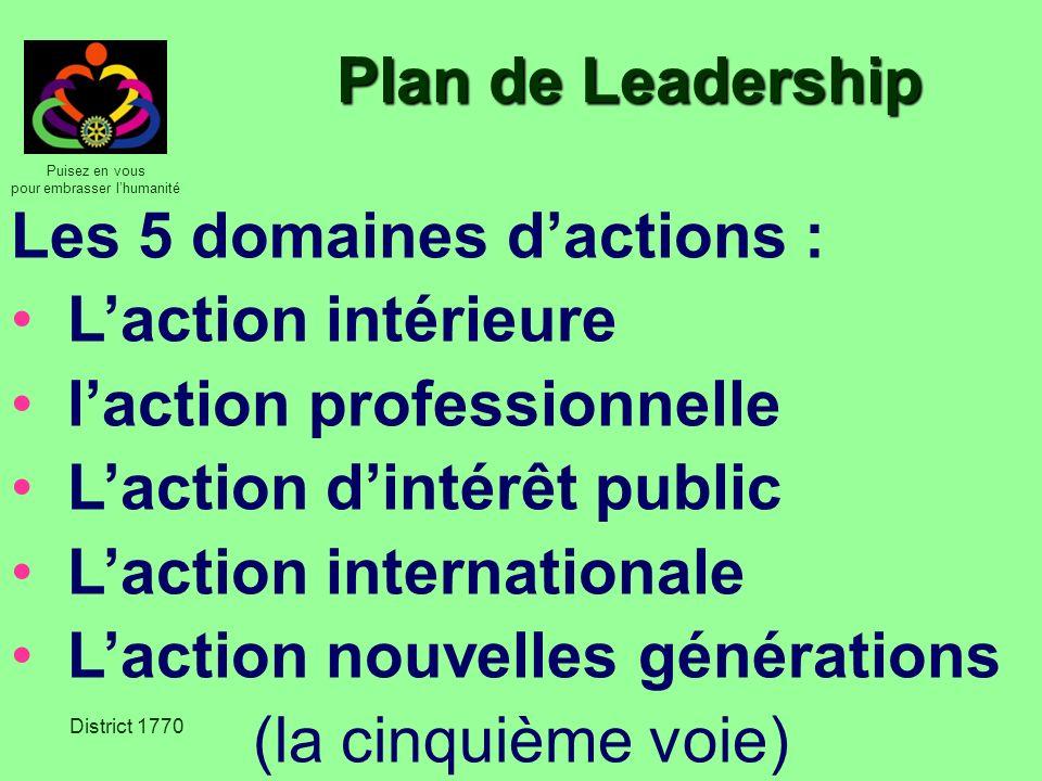 Plan de Leadership Les 5 domaines d'actions : L'action intérieure. l'action professionnelle. L'action d'intérêt public.