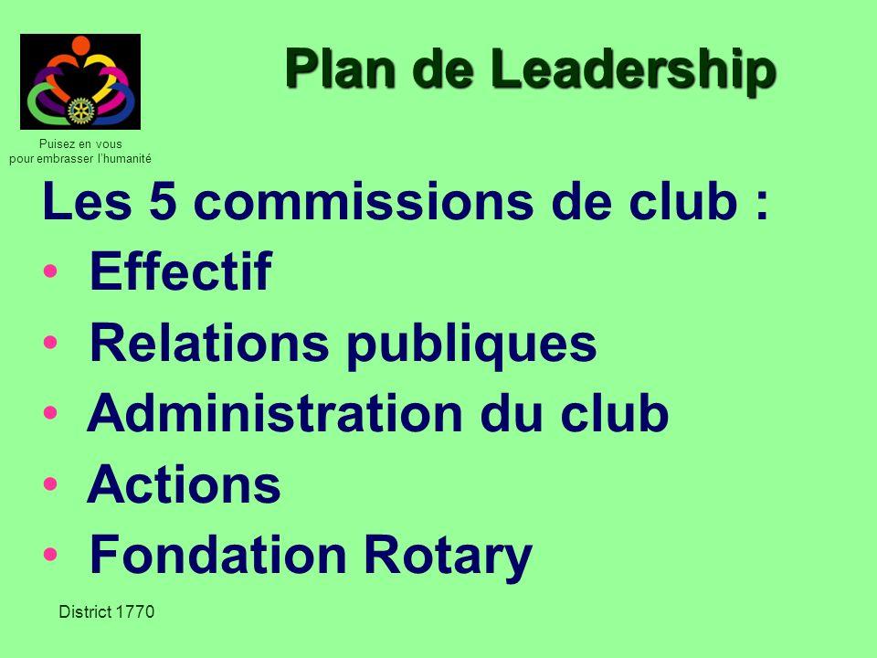 Plan de Leadership Les 5 commissions de club : Effectif. Relations publiques. Administration du club.