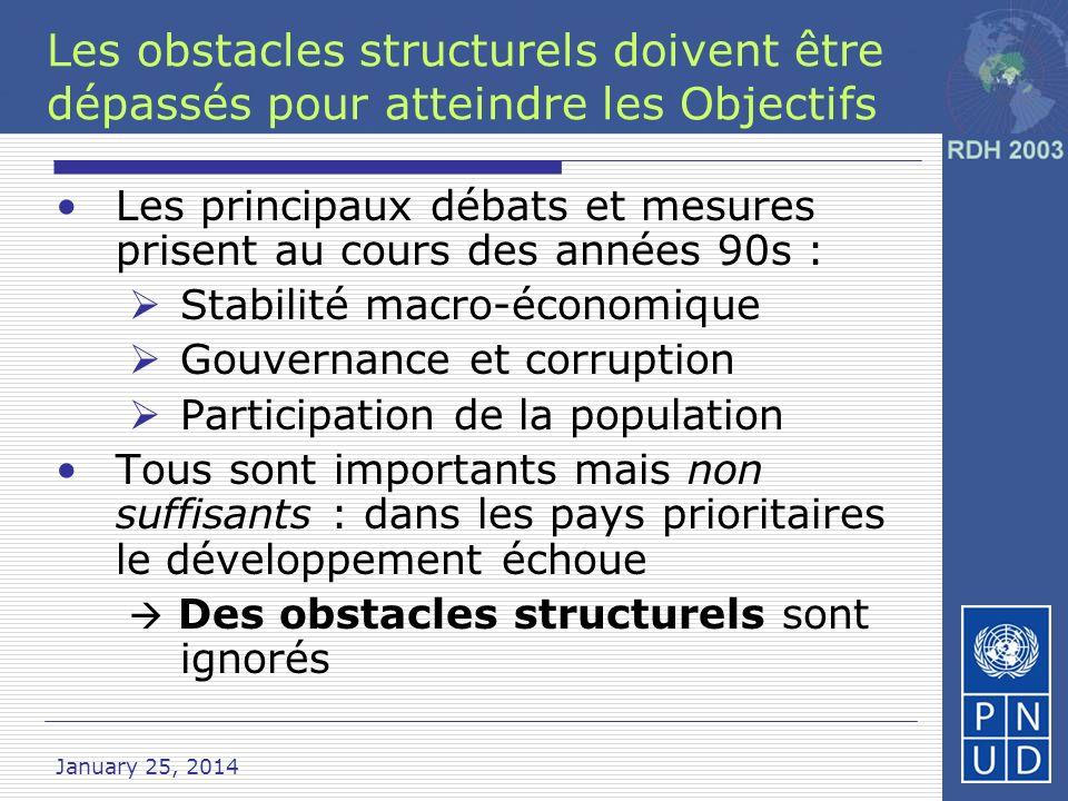 Les obstacles structurels doivent être dépassés pour atteindre les Objectifs