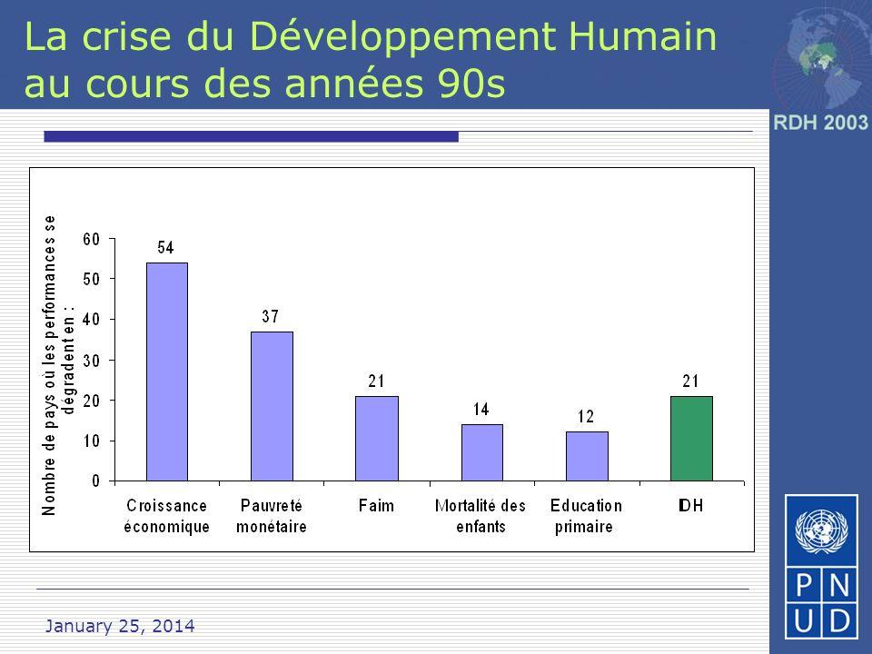 La crise du Développement Humain au cours des années 90s
