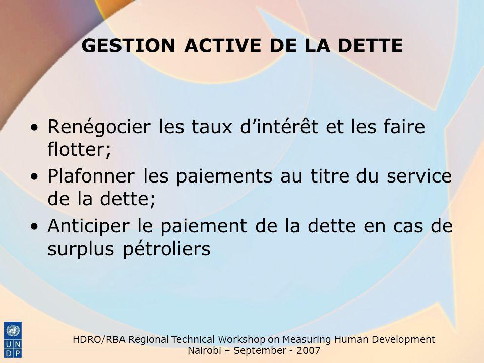 GESTION ACTIVE DE LA DETTE
