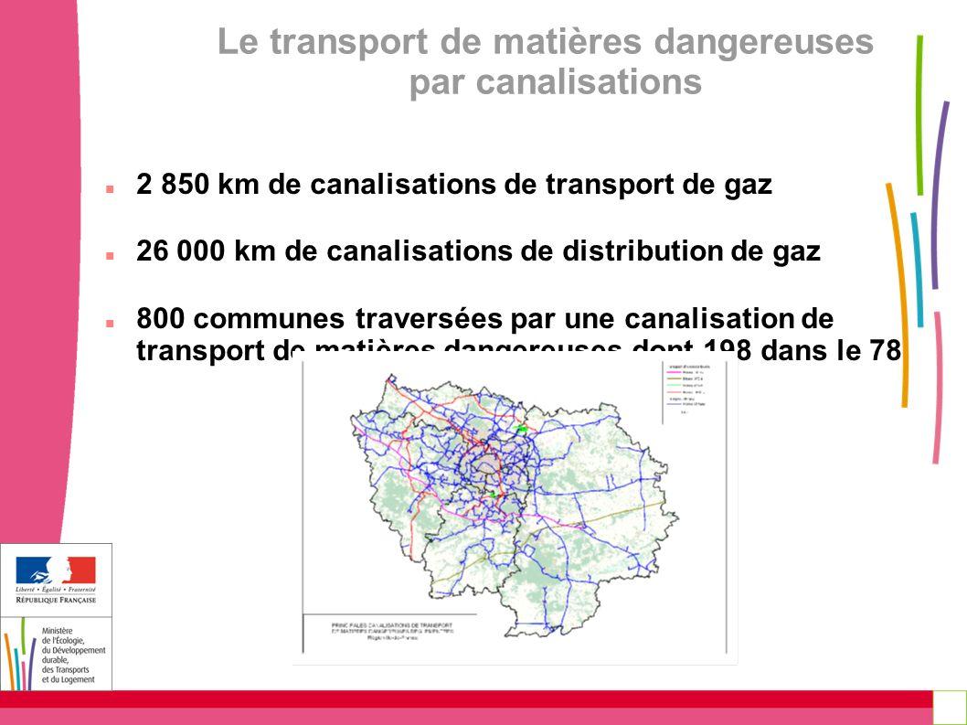 Le transport de matières dangereuses par canalisations