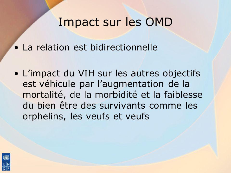 Impact sur les OMD La relation est bidirectionnelle