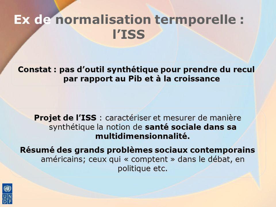 Ex de normalisation termporelle : l'ISS