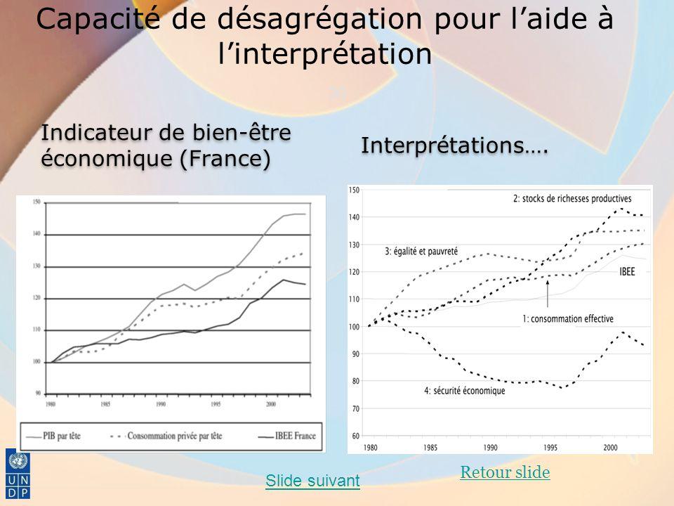 Capacité de désagrégation pour l'aide à l'interprétation