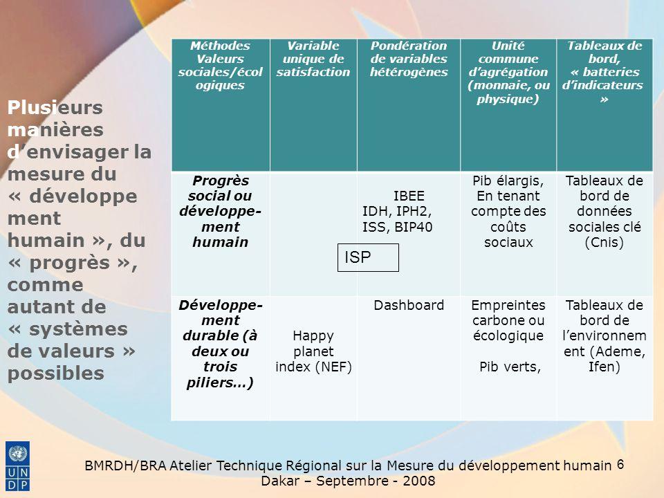 Méthodes Valeurs sociales/écologiques. Variable unique de satisfaction. Pondération. de variables hétérogènes.
