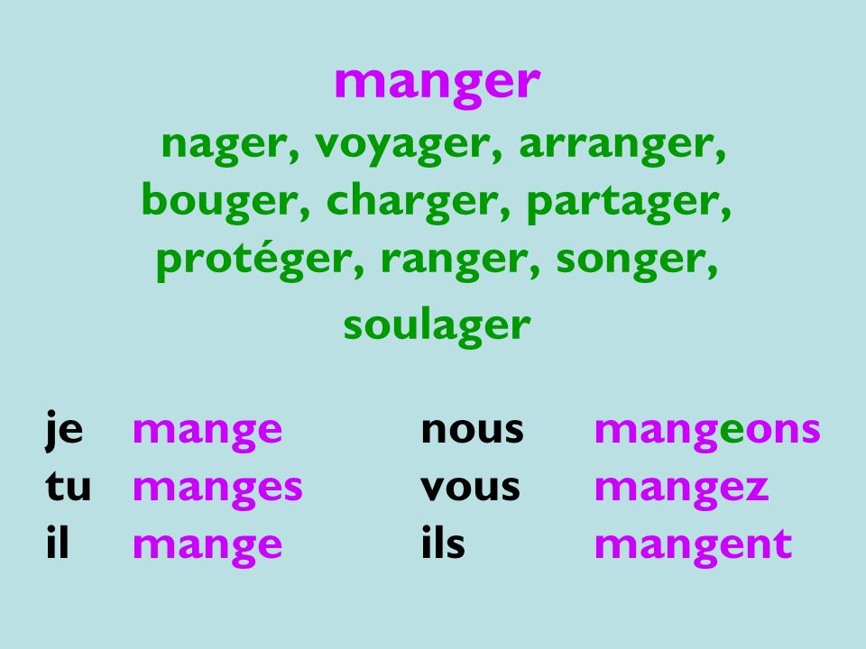 manger nager, voyager, arranger, bouger, charger, partager, protéger, ranger, songer, soulager