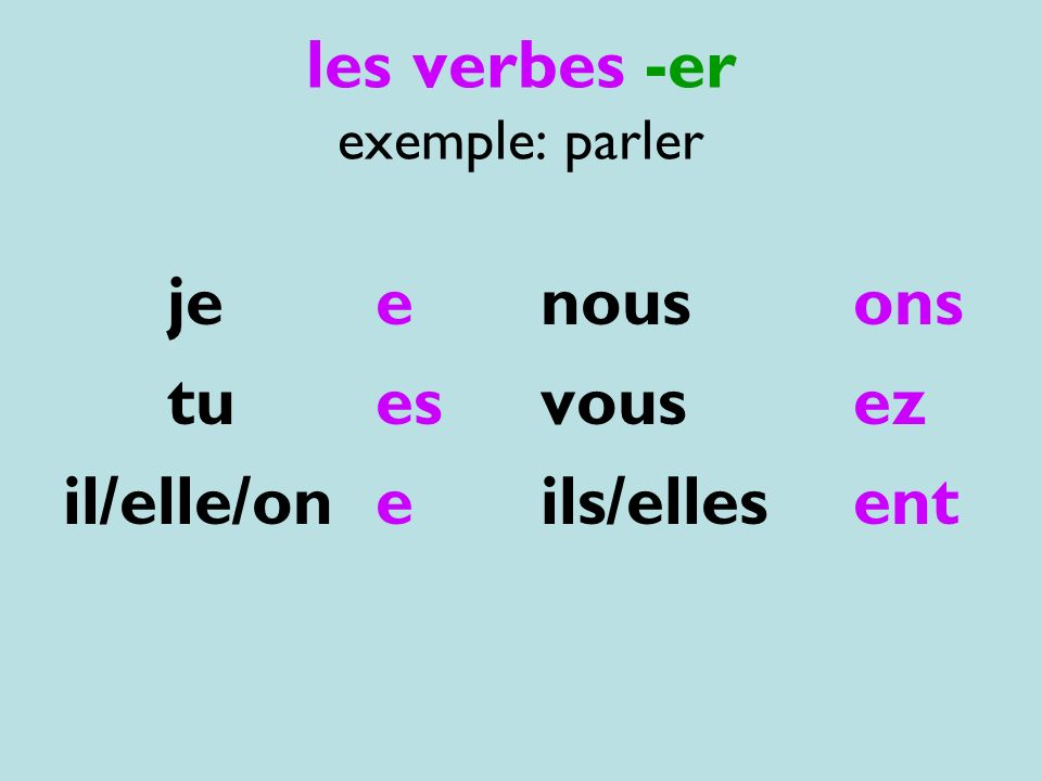 les verbes -er exemple: parler