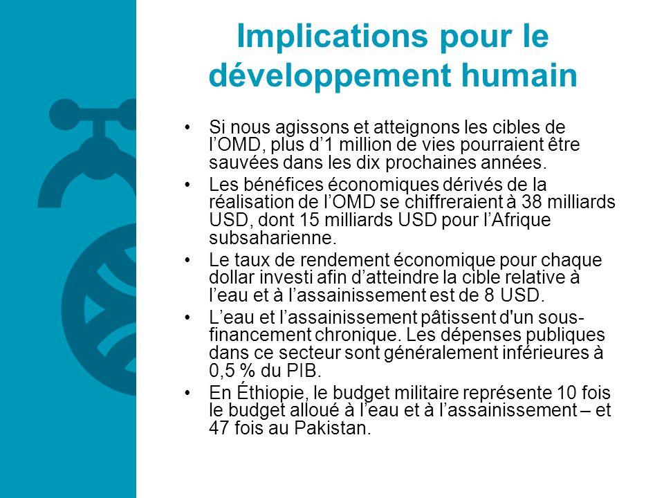 Implications pour le développement humain