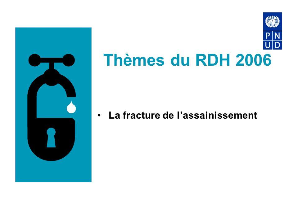 Thèmes du RDH 2006 La fracture de l'assainissement