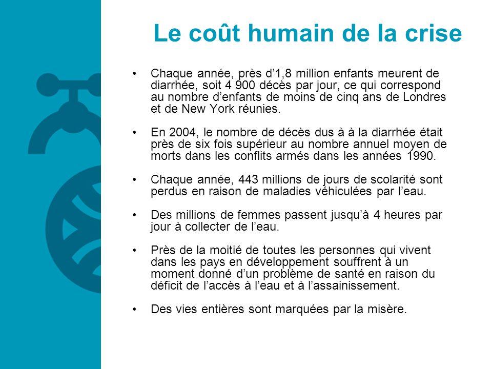 Le coût humain de la crise