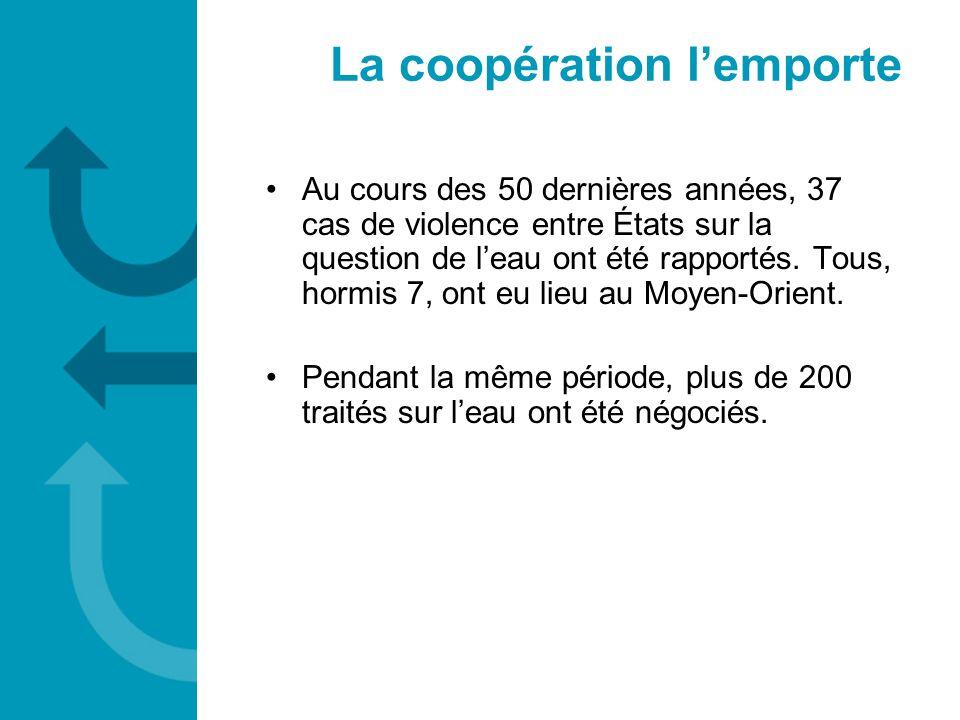 La coopération l'emporte