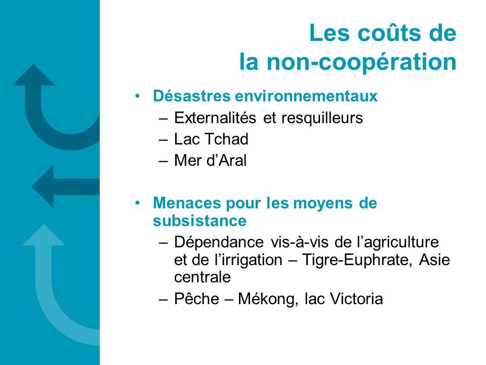 Les coûts de la non-coopération