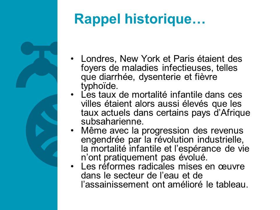 Rappel historique… Londres, New York et Paris étaient des foyers de maladies infectieuses, telles que diarrhée, dysenterie et fièvre typhoïde.